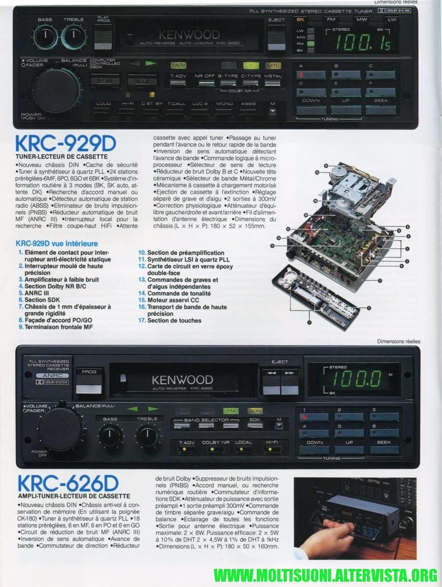 Kenwood-Cata-1985-11_06-aam