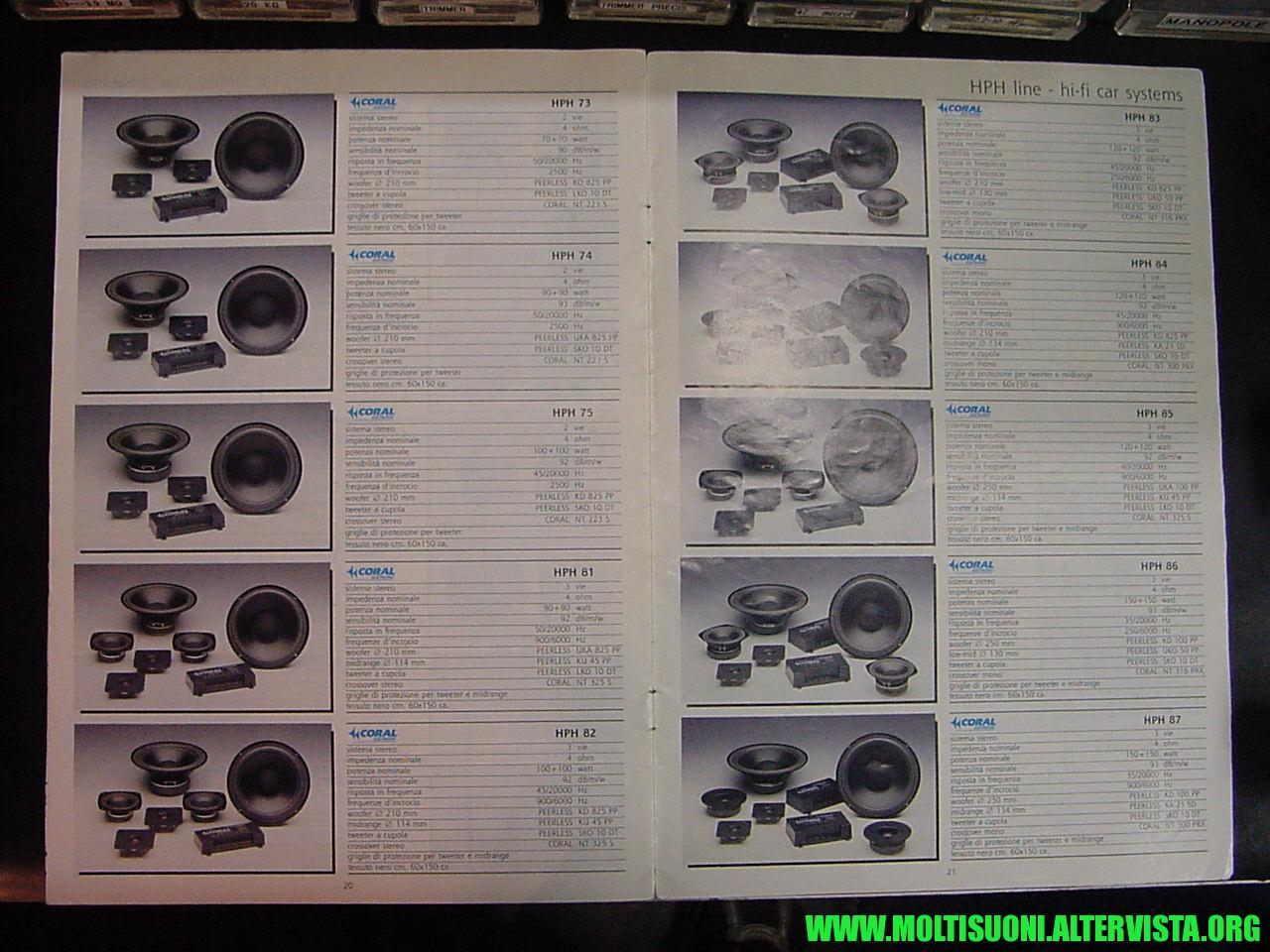 Catalogo coral electronic 1989 - moltisuoni