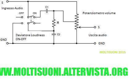 moltisuoni loudness