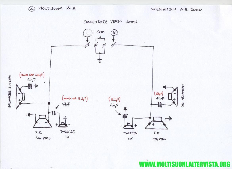 schema 2.1 - moltisuoni