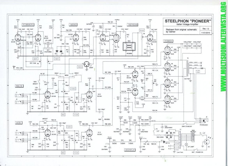 moltisuoni - steelphon phantom schema Valmer