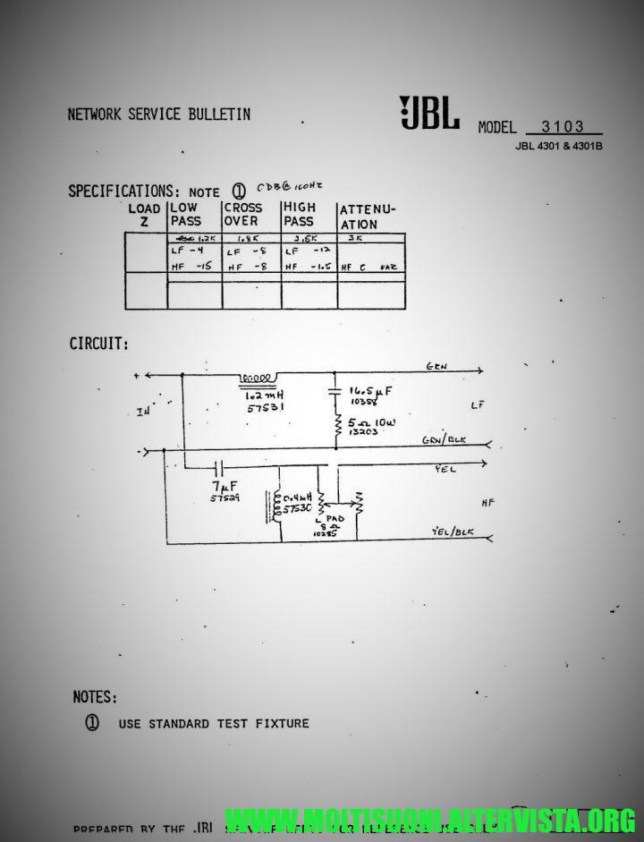 Moltisuoni - JBL 4301B Control monitor crossover